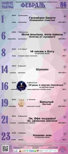 Репертуарный план Салаватского башдрамтеатра на февраль 2019 года