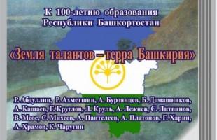 Выставка «Земля талантов – терра Башкирия» откроется в Уфе