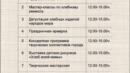 В Стерлитамаке пройдет Фестиваль хлеба